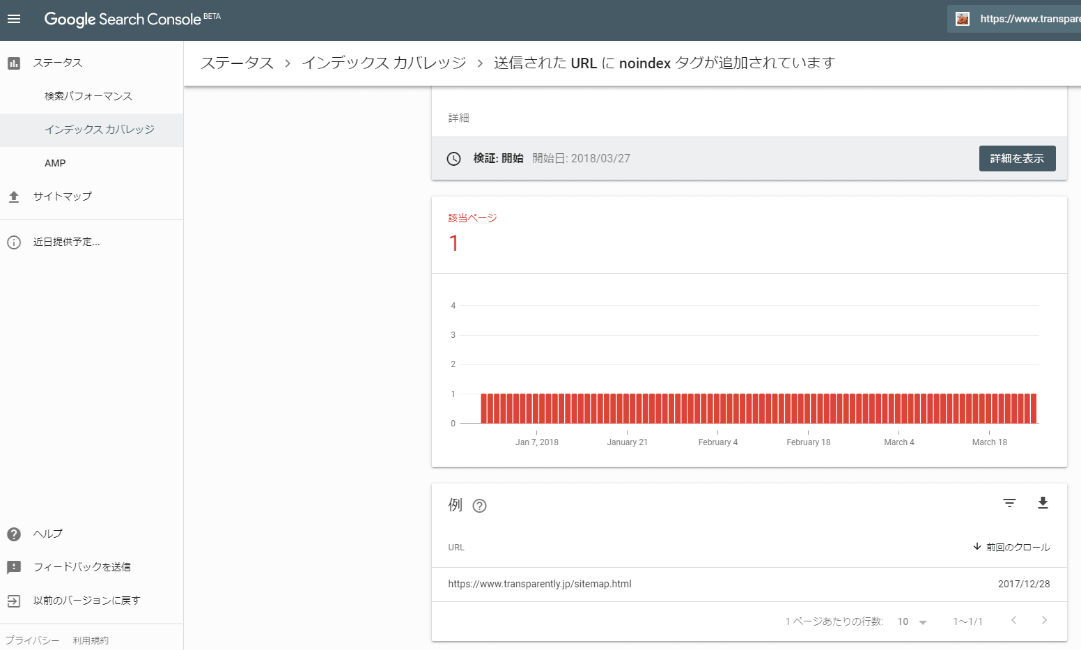 google xml sitemaps で出力したsitemap htmlのエラー修正