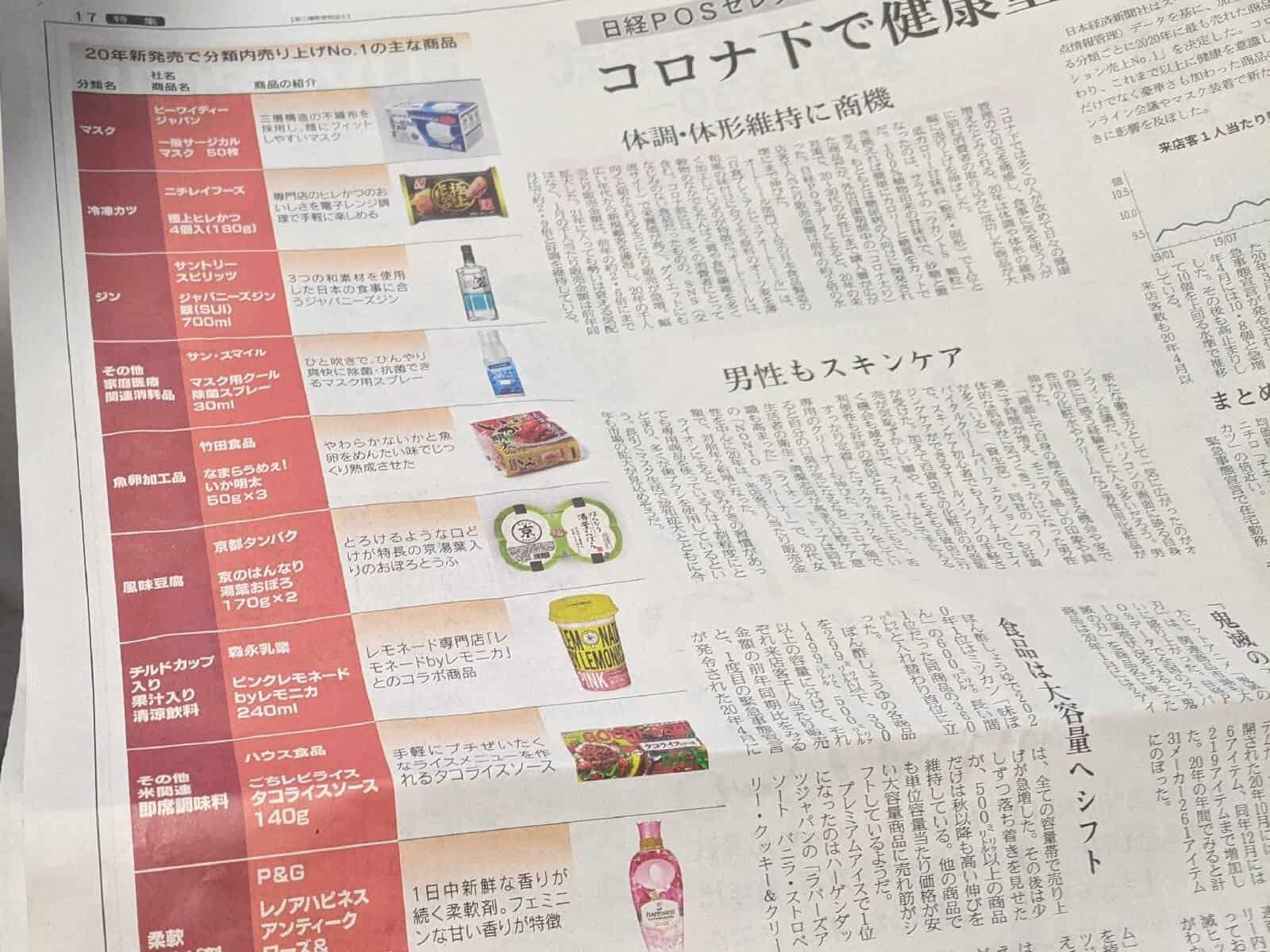 日経新聞の表